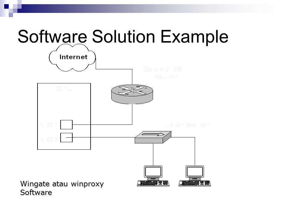 Software Solution Example