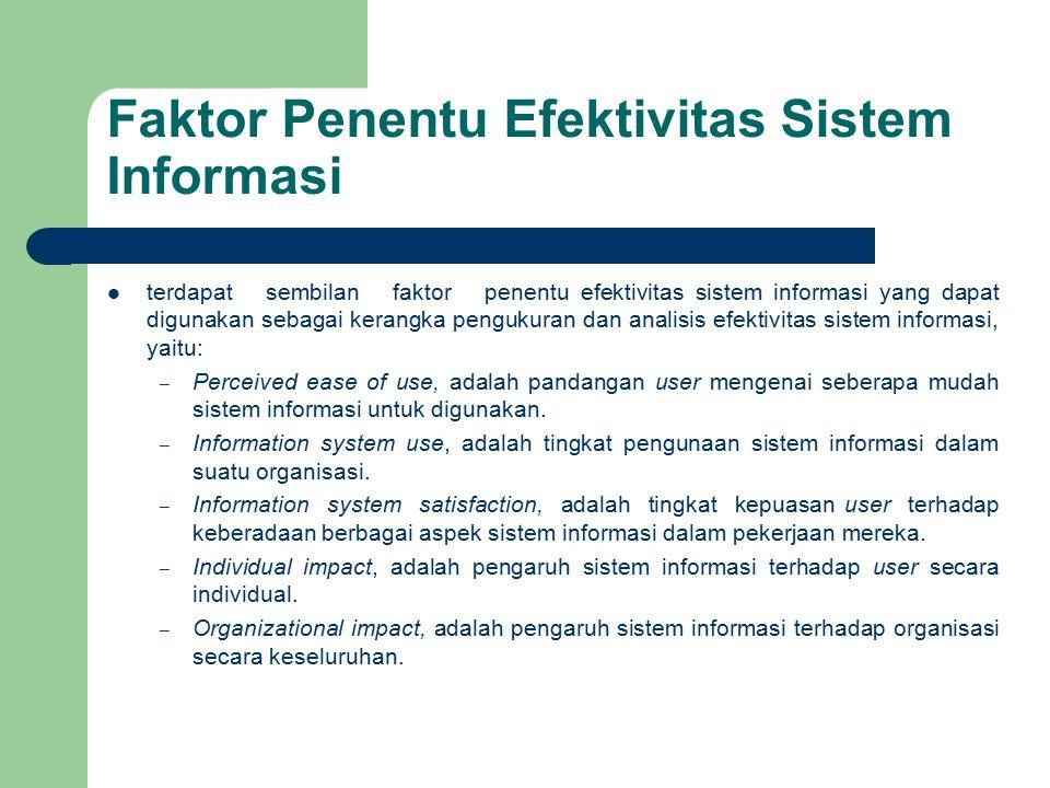 Faktor Penentu Efektivitas Sistem Informasi