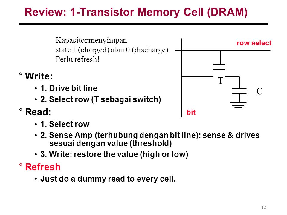 Review: 1-Transistor Memory Cell (DRAM)