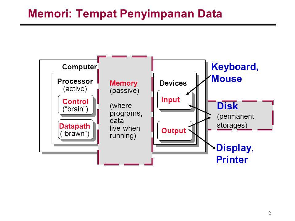 Memori: Tempat Penyimpanan Data