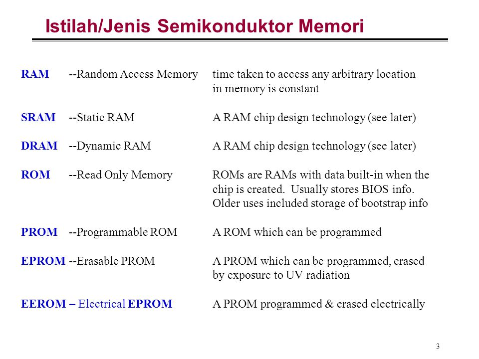 Istilah/Jenis Semikonduktor Memori