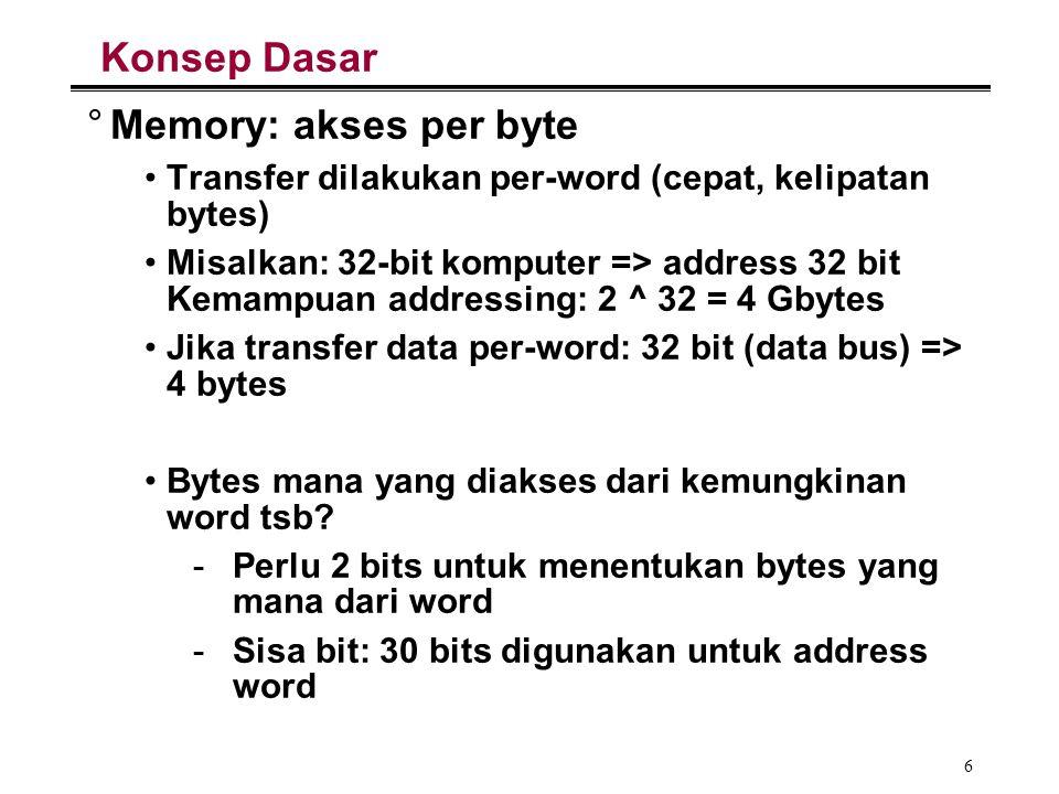 Konsep Dasar Memory: akses per byte
