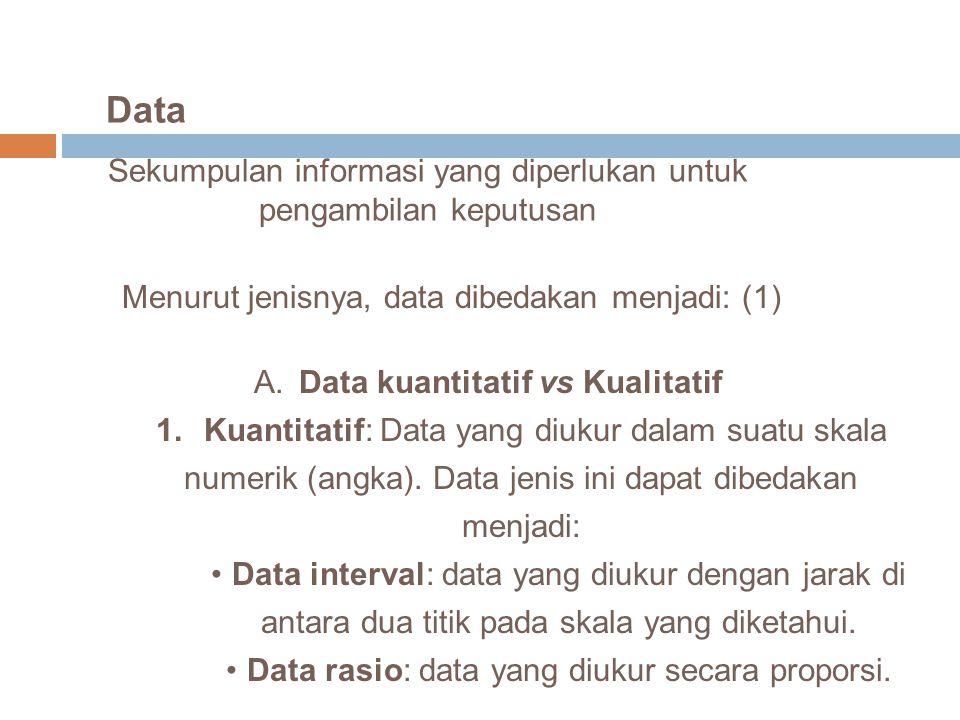 Data Sekumpulan informasi yang diperlukan untuk pengambilan keputusan