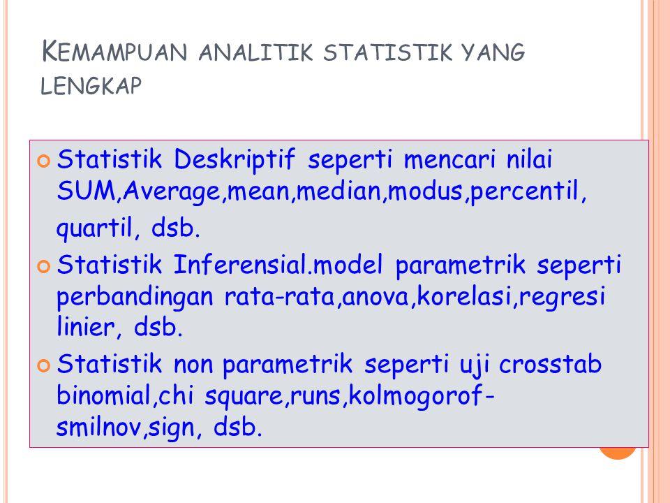 Kemampuan analitik statistik yang lengkap