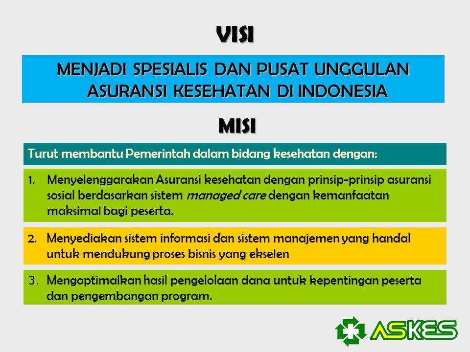 MENJADI SPESIALIS DAN PUSAT UNGGULAN ASURANSI KESEHATAN DI INDONESIA