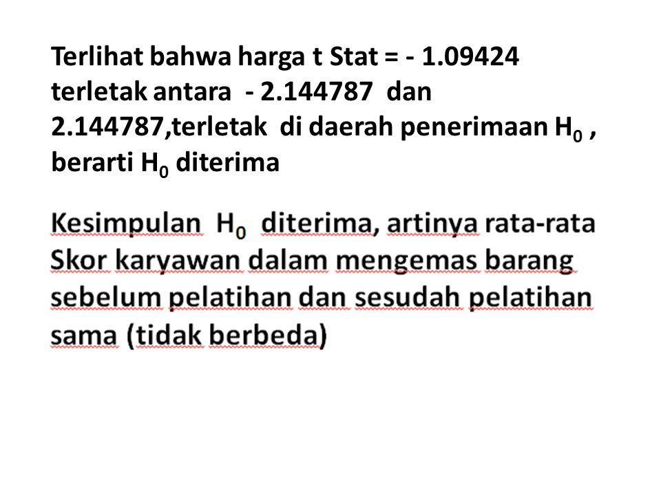 Terlihat bahwa harga t Stat = - 1. 09424 terletak antara - 2