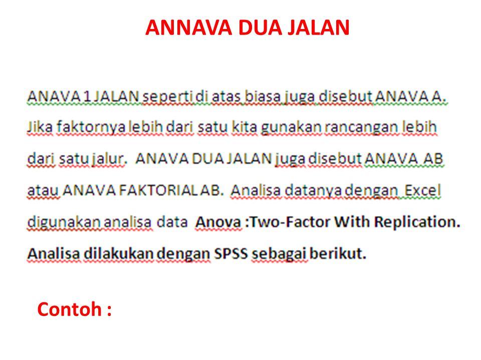 ANNAVA DUA JALAN Contoh :