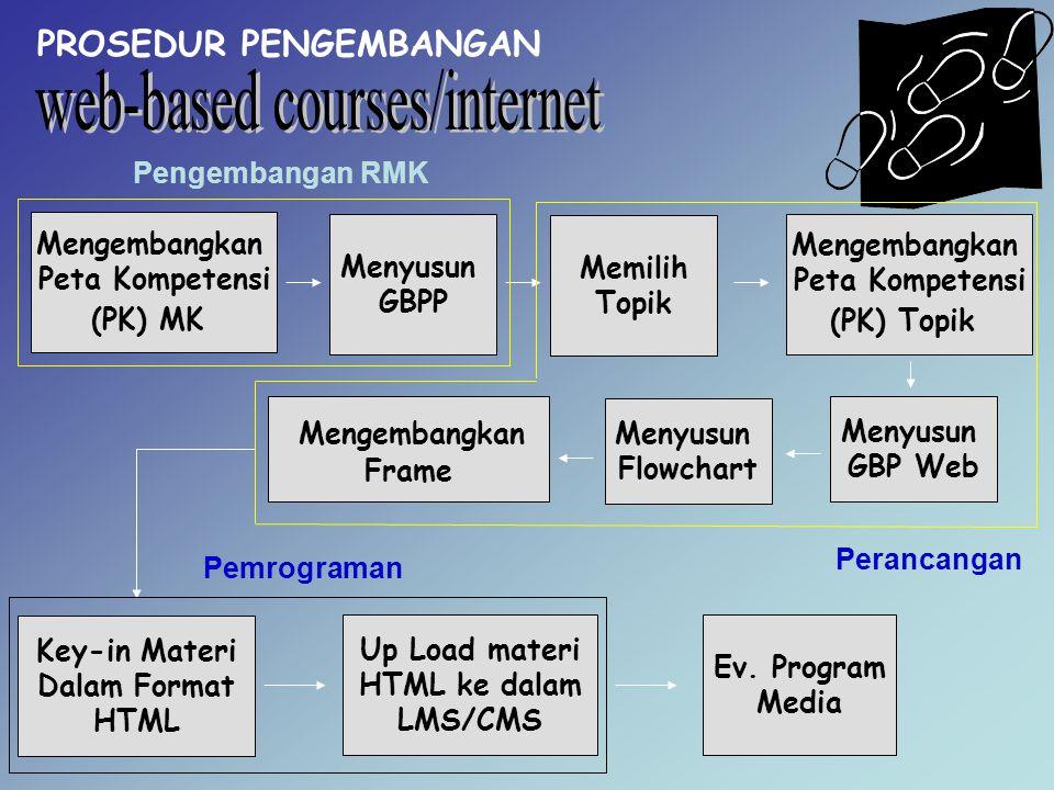 web-based courses/internet