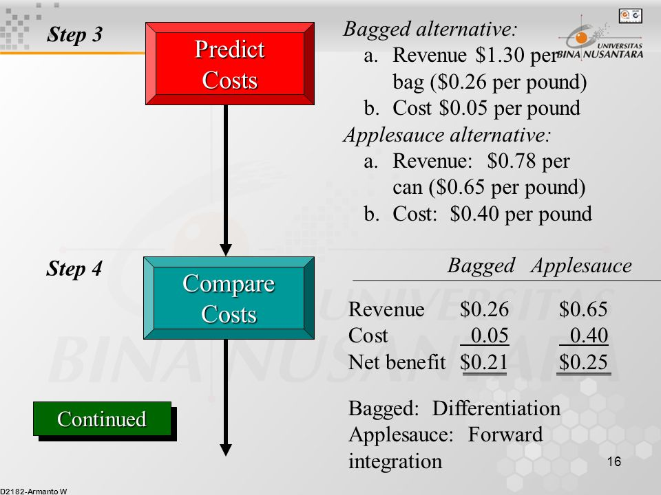 Predict Costs Compare Costs Bagged alternative: Step 3