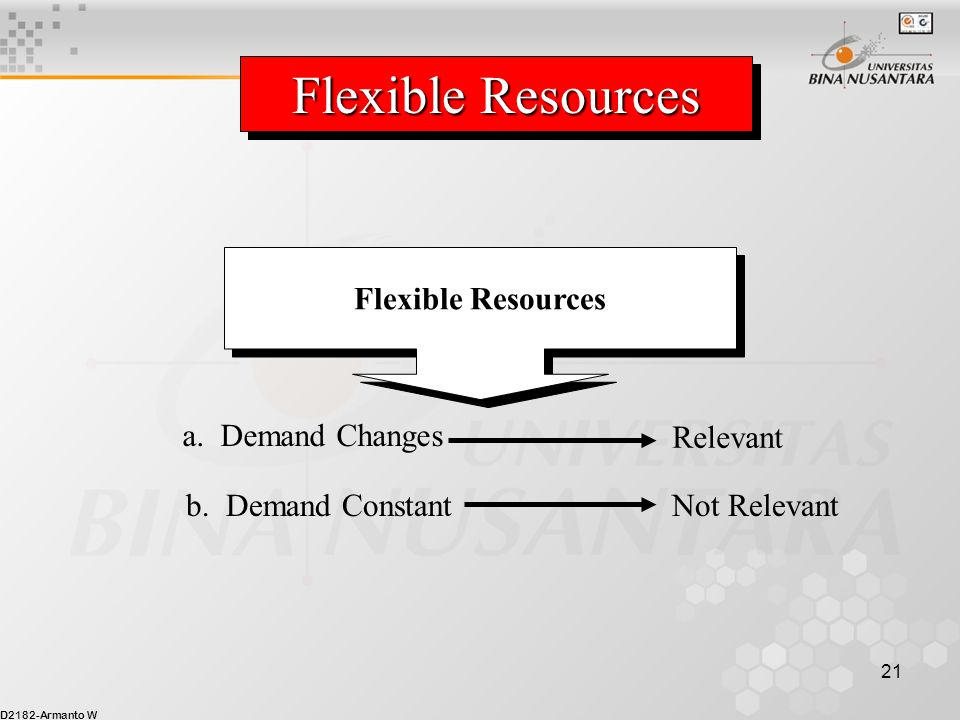Flexible Resources Flexible Resources a. Demand Changes Relevant