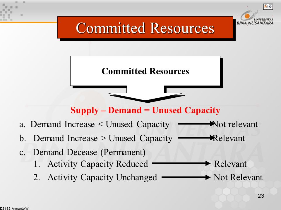 Supply – Demand = Unused Capacity