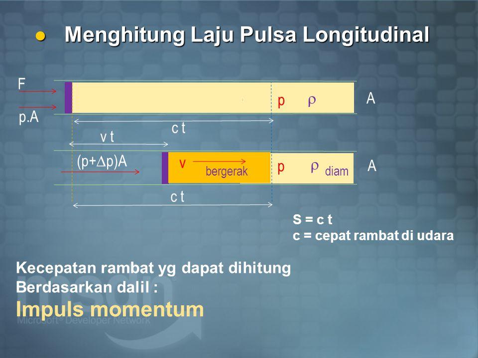 Menghitung Laju Pulsa Longitudinal