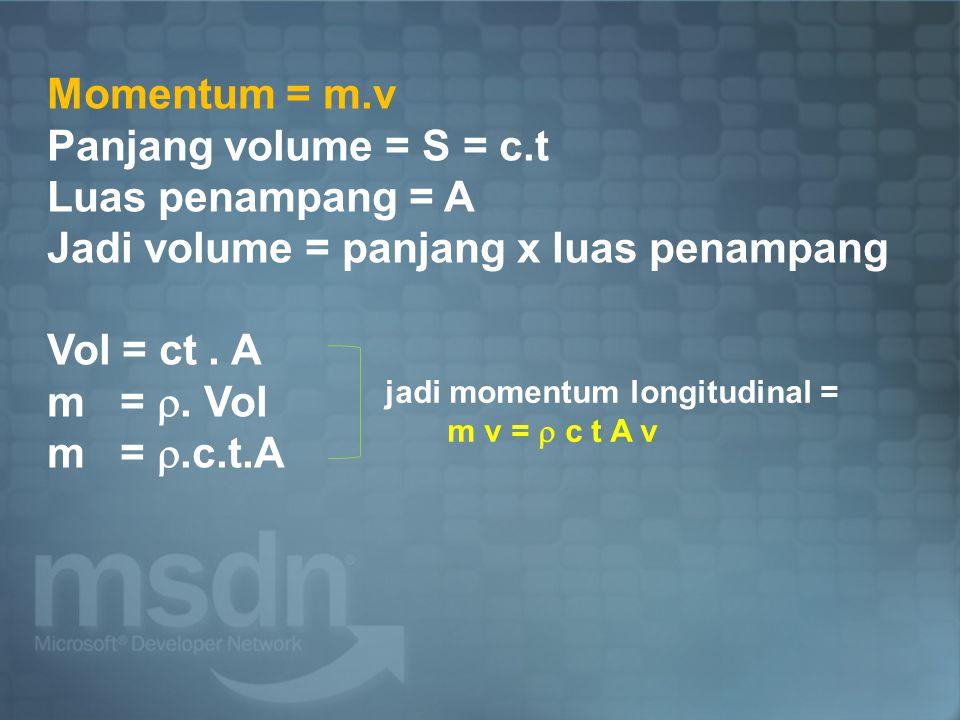 Jadi volume = panjang x luas penampang Vol = ct . A m = . Vol