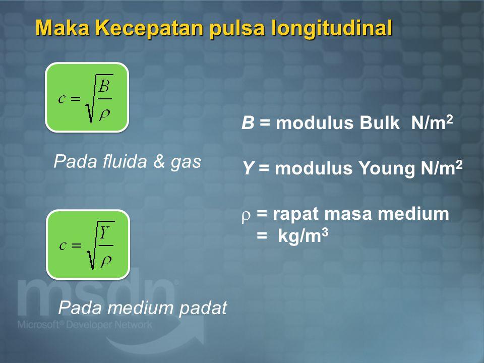 Maka Kecepatan pulsa longitudinal