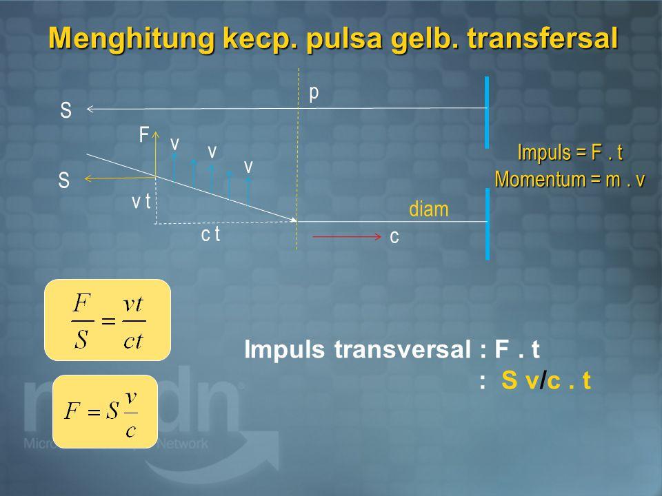 Menghitung kecp. pulsa gelb. transfersal