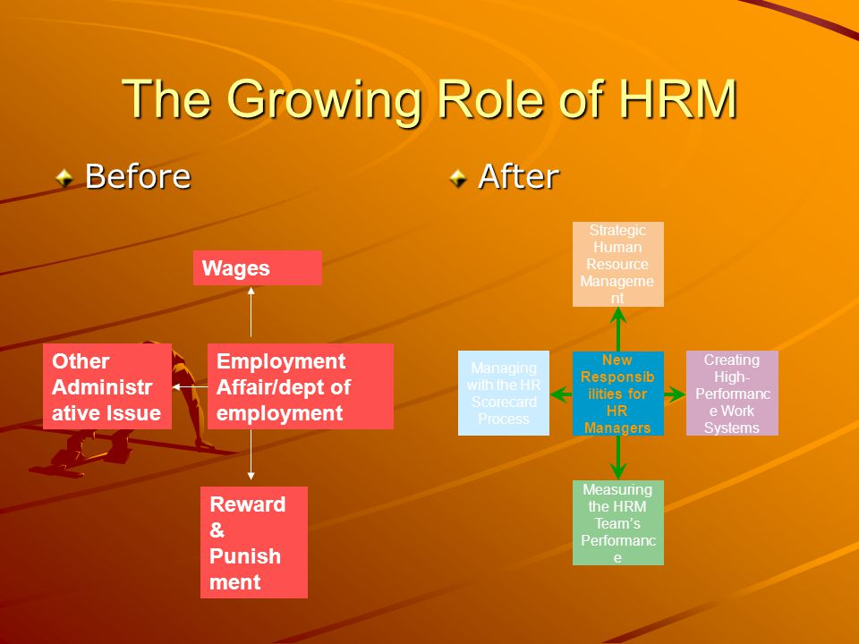 New Responsibilities for HR Managers