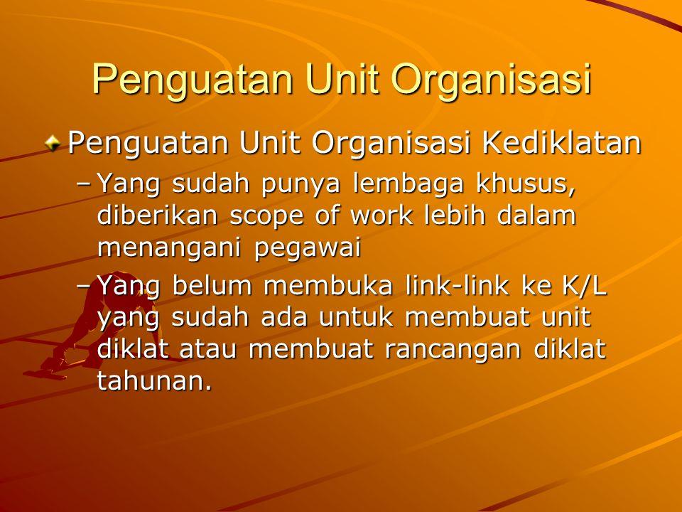 Penguatan Unit Organisasi