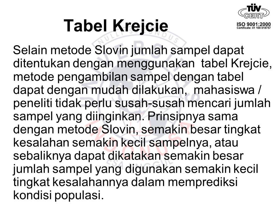 Tabel Krejcie