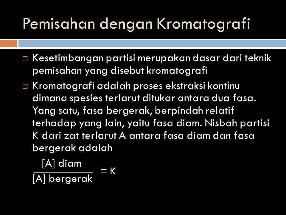 Pemisahan dengan Kromatografi