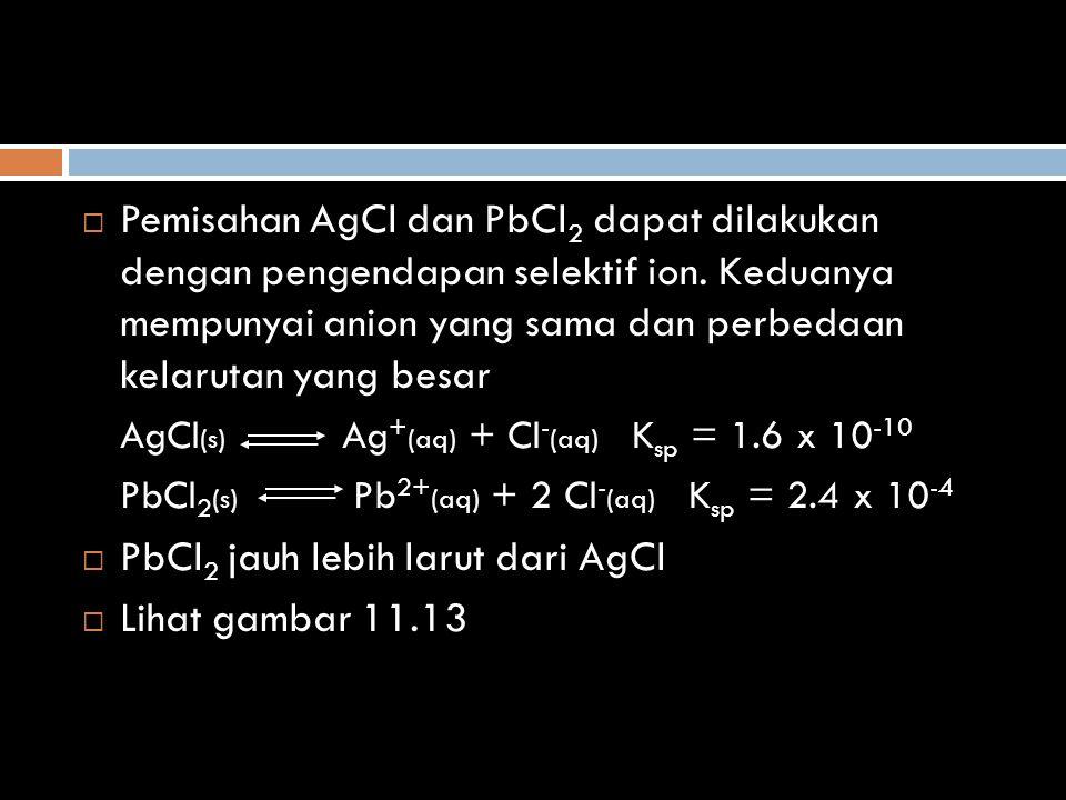 PbCl2 jauh lebih larut dari AgCl Lihat gambar 11.13