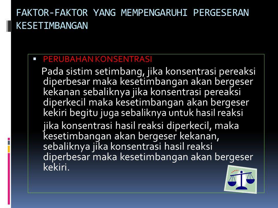 FAKTOR-FAKTOR YANG MEMPENGARUHI PERGESERAN KESETIMBANGAN