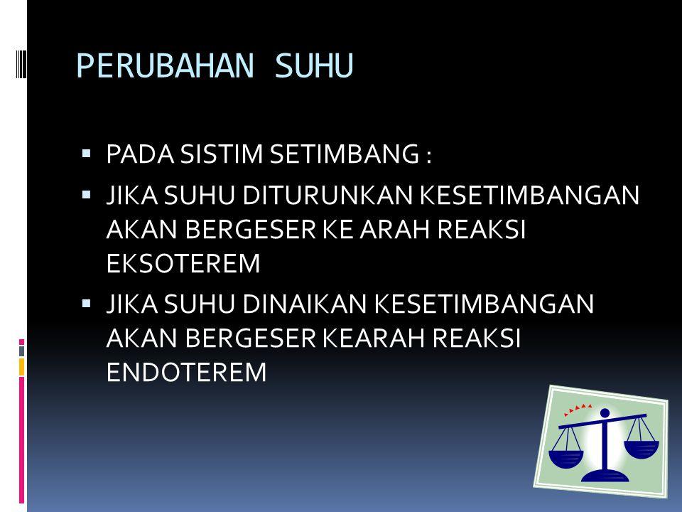 PERUBAHAN SUHU PADA SISTIM SETIMBANG :