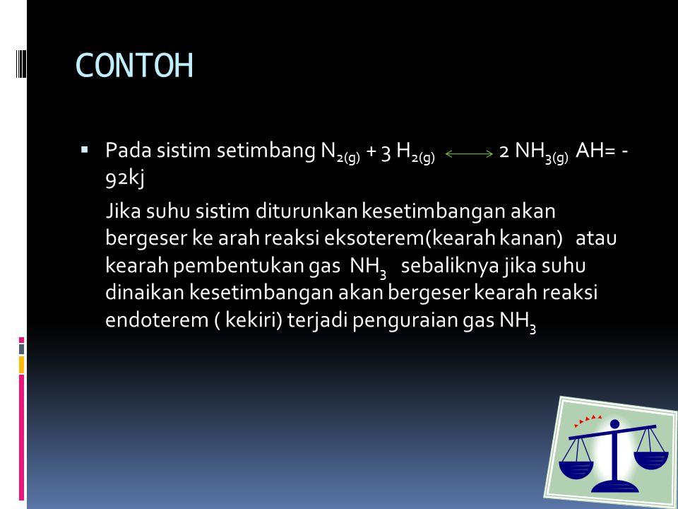 CONTOH Pada sistim setimbang N2(g) + 3 H2(g) 2 NH3(g) AH= - 92kj