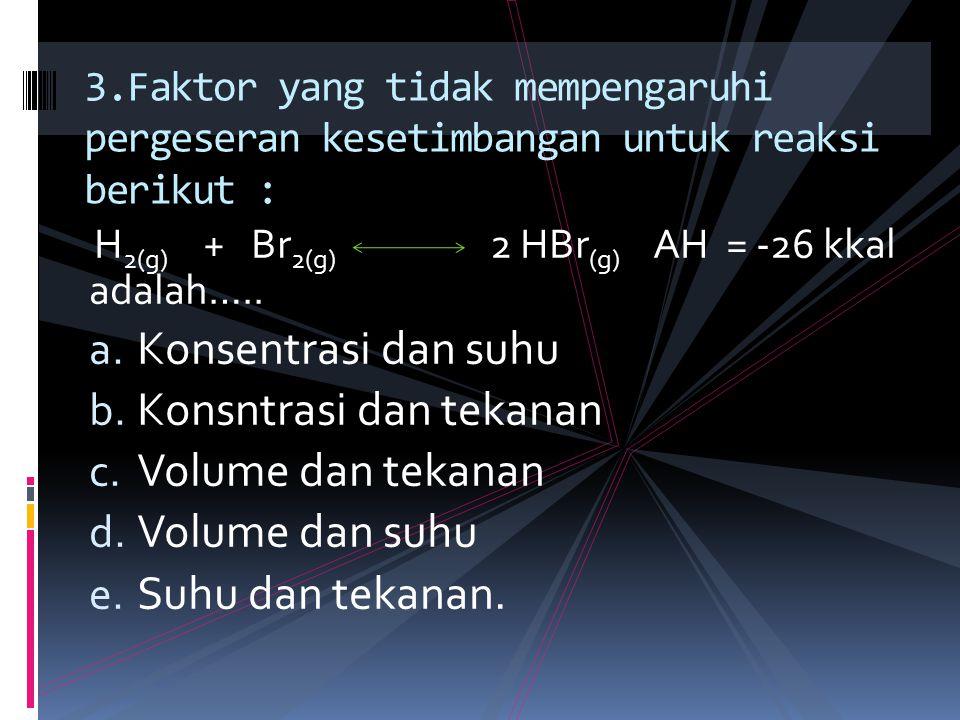 Konsntrasi dan tekanan Volume dan tekanan Volume dan suhu