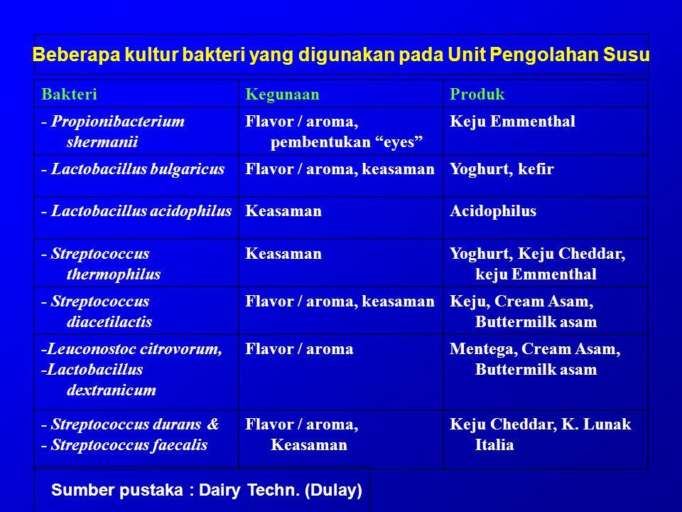 Beberapa kultur bakteri yang digunakan pada Unit Pengolahan Susu