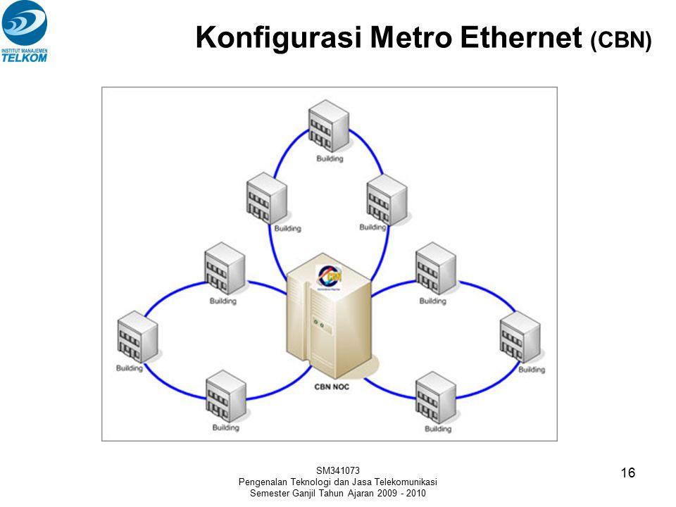 Konfigurasi Metro Ethernet (CBN)
