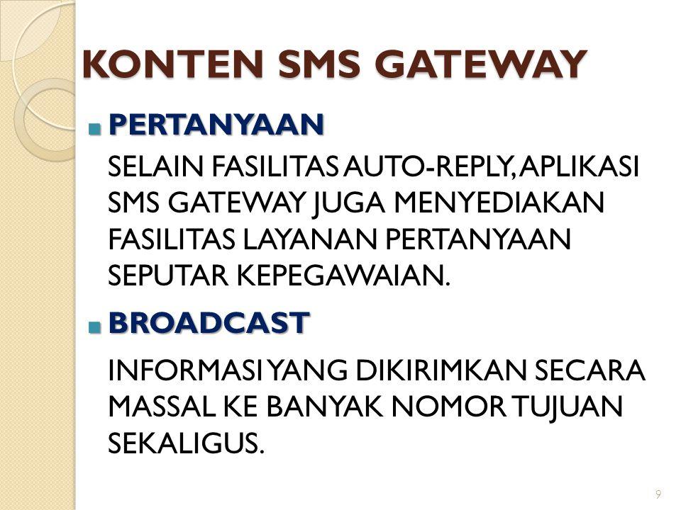 KONTEN SMS GATEWAY PERTANYAAN