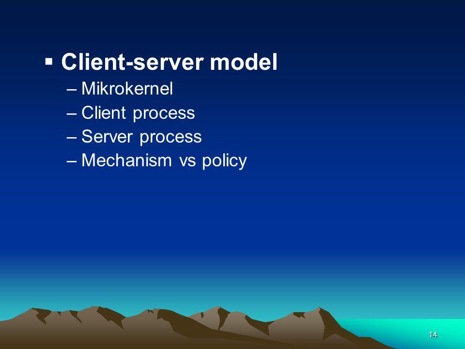 Client-server model Mikrokernel Client process Server process