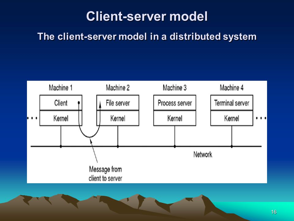 Client-server model The client-server model in a distributed system
