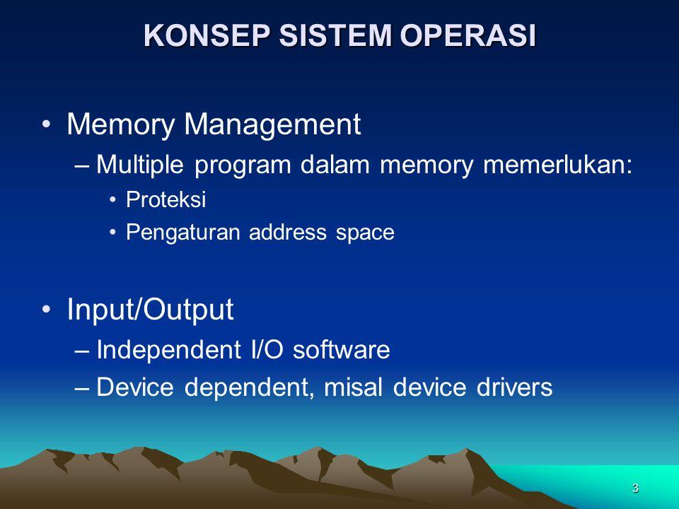 KONSEP SISTEM OPERASI Memory Management Input/Output