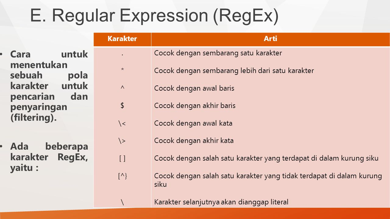E. Regular Expression (RegEx)