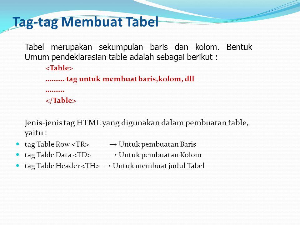 Tag-tag Membuat Tabel Tabel merupakan sekumpulan baris dan kolom. Bentuk Umum pendeklarasian table adalah sebagai berikut :