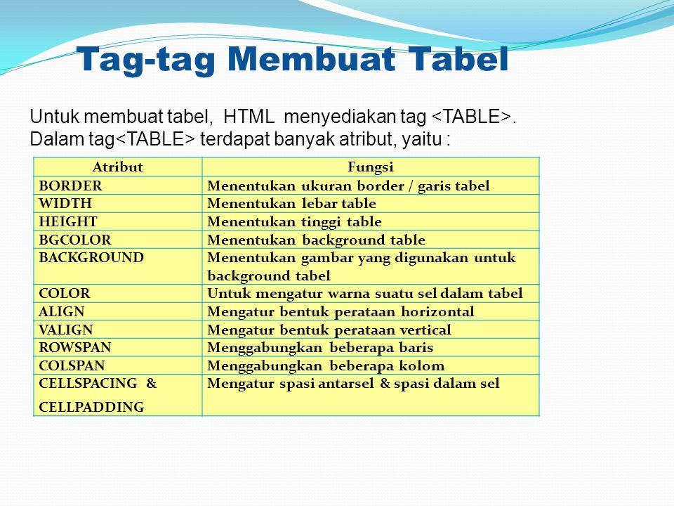 Tag-tag Membuat Tabel Untuk membuat tabel, HTML menyediakan tag <TABLE>. Dalam tag<TABLE> terdapat banyak atribut, yaitu :