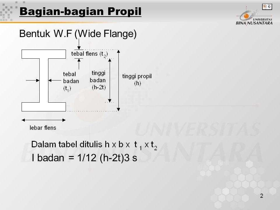Bagian-bagian Propil Bentuk W.F (Wide Flange) I badan = 1/12 (h-2t)3 s