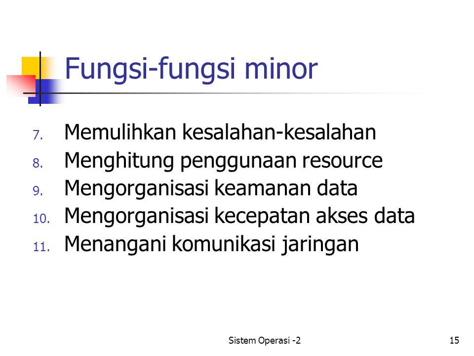 Fungsi-fungsi minor Memulihkan kesalahan-kesalahan