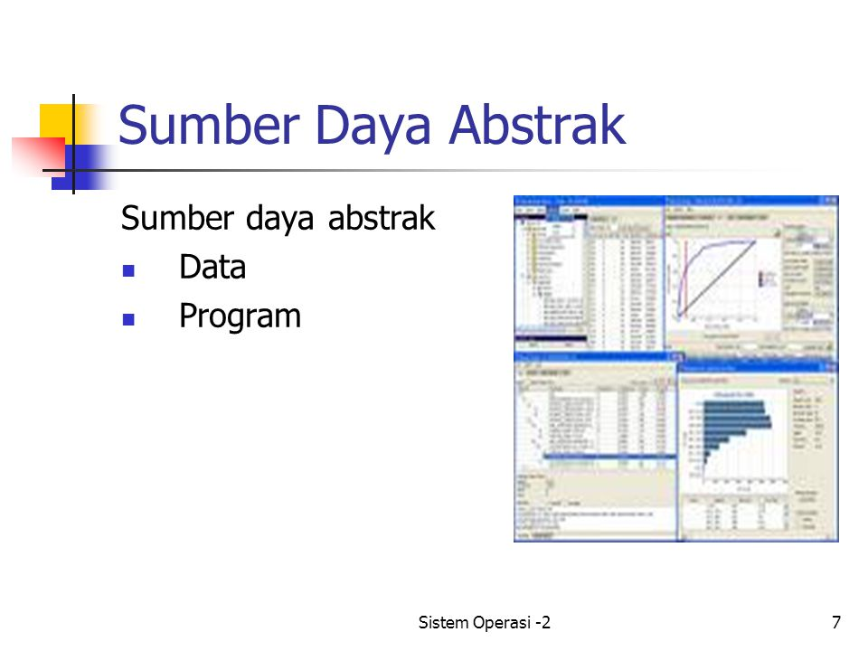 Sumber Daya Abstrak Sumber daya abstrak Data Program Sistem Operasi -2