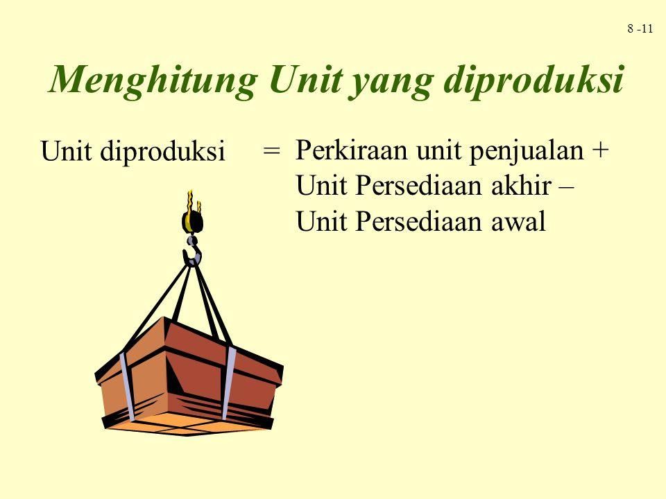 Menghitung Unit yang diproduksi