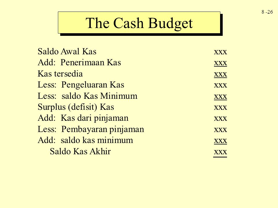The Cash Budget Saldo Awal Kas xxx Add: Penerimaan Kas xxx
