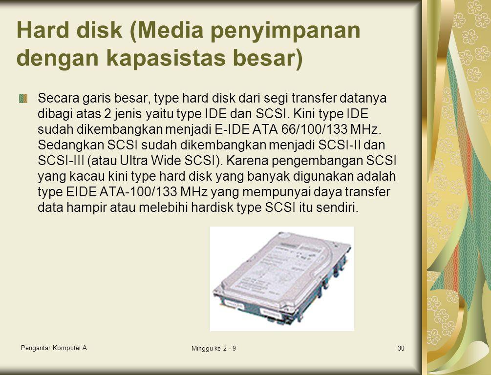 Hard disk (Media penyimpanan dengan kapasistas besar)