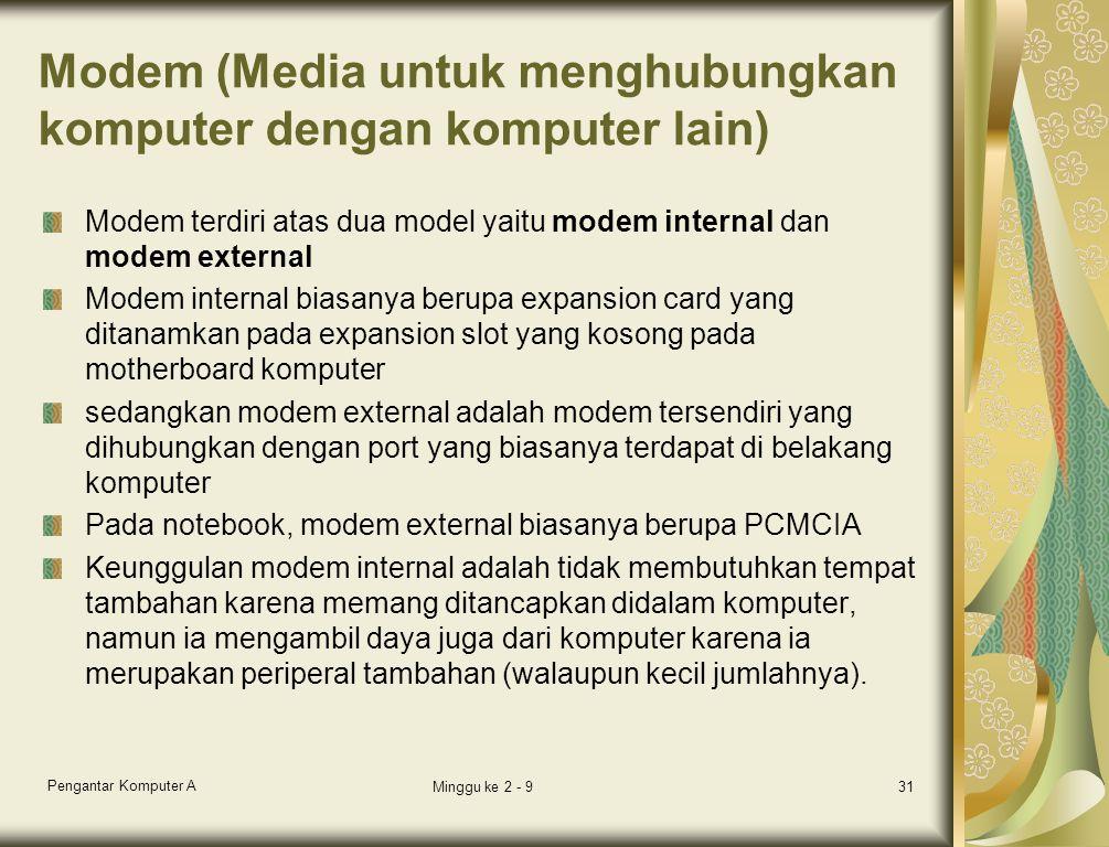 Modem (Media untuk menghubungkan komputer dengan komputer lain)