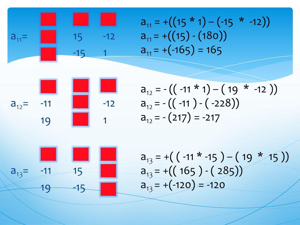 16 -17 -7 a11= -11 15 -12 19 -15 1 a12= -11 15 -12 a13= -11 15 -12 a11 = +((15 * 1) – (-15 * -12))