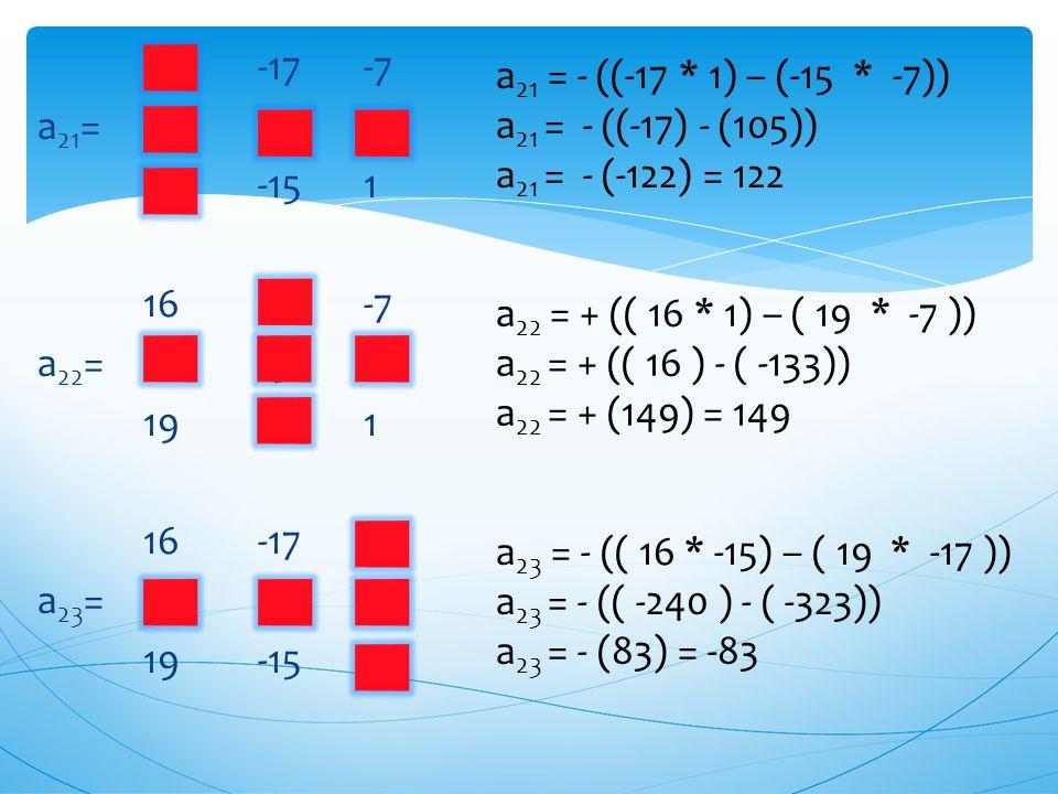 16 -17 -7 a21= -11 15 -12 19 -15 1 a22= -11 15 -12 a23= -11 15 -12 a21 = - ((-17 * 1) – (-15 * -7))