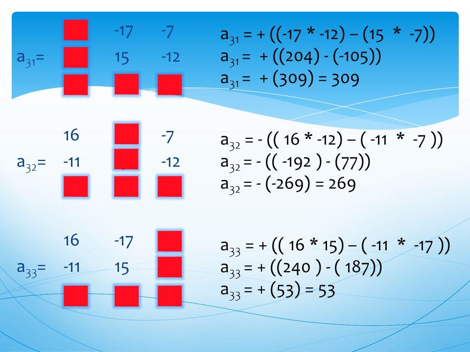 16 -17 -7 a31= -11 15 -12 19 -15 1 a32= -11 15 -12 a33= -11 15 -12 a31 = + ((-17 * -12) – (15 * -7))