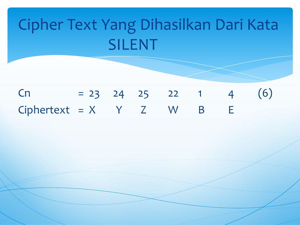 Cipher Text Yang Dihasilkan Dari Kata SILENT