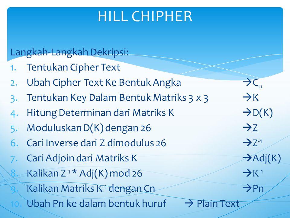 HILL CHIPHER Langkah-Langkah Dekripsi: Tentukan Cipher Text