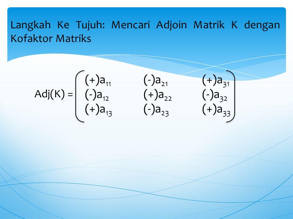 (+)a11 (-)a21 (+)a31 (-)a12 (+)a22 (-)a32 (+)a13 (-)a23 (+)a33